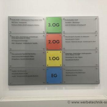 Etagenbersicht_Wege-Leit-System_Praxisschilder_Frankfurt