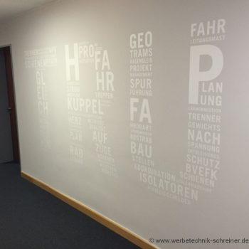 Fassadenbeschriftung Tapete Kanzleischilder Frankfurt